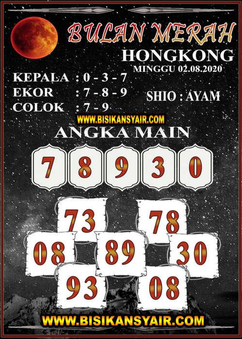 Kode syair Hongkong Minggu 2 Agustus 2020 236