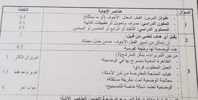 التصحيح الرسمي للامتحان المهني لولوج الدرجة الأولى السلك الابتدائي - ديداكتيك المواد