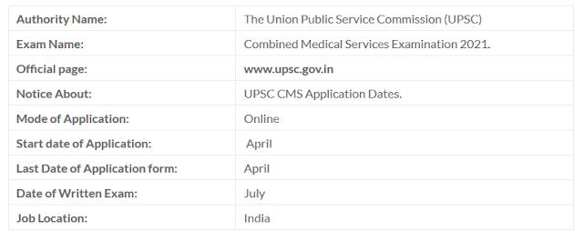 """UPSC CMS 2021"""