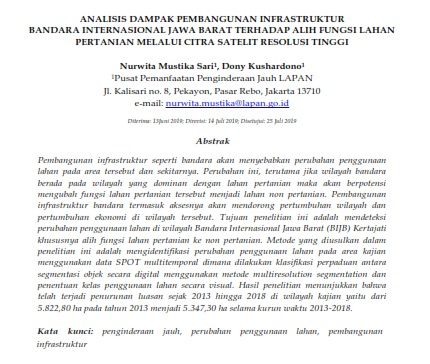 Analisis Dampak Pembangunan Infrastruktur Bandara Internasional Jawa Barat Terhadap Alih Fungsi Lahan Pertanian [Paper]