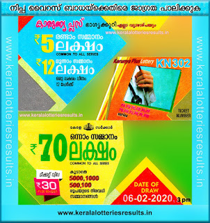 "KeralaLotteriesresults.in, ""kerala lottery result 6 2 2020 karunya plus kn 302"", karunya plus today result : 6-2-2020 karunya plus lottery kn-302, kerala lottery result 6-2-2020, karunya plus lottery results, kerala lottery result today karunya plus, karunya plus lottery result, kerala lottery result karunya plus today, kerala lottery karunya plus today result, karunya plus kerala lottery result, karunya plus lottery kn.302 results 06/02/2020, karunya plus lottery kn 302, live karunya plus lottery kn-302, karunya plus lottery, kerala lottery today result karunya plus, karunya plus lottery (kn-302) 06/02/2020, today karunya plus lottery result, karunya plus lottery today result, karunya plus lottery results today, today kerala lottery result karunya plus, kerala lottery results today karunya plus 06 02 20, karunya plus lottery today, today lottery result karunya plus 6.2.20, karunya plus lottery result today 6.2.2020, kerala lottery result live, kerala lottery bumper result, kerala lottery result yesterday, kerala lottery result today, kerala online lottery results, kerala lottery draw, kerala lottery results, kerala state lottery today, kerala lottare, kerala lottery result, lottery today, kerala lottery today draw result, kerala lottery online purchase, kerala lottery, kl result,  yesterday lottery results, lotteries results, keralalotteries, kerala lottery, keralalotteryresult, kerala lottery result, kerala lottery result live, kerala lottery today, kerala lottery result today, kerala lottery results today, today kerala lottery result, kerala lottery ticket pictures, kerala samsthana bhagyakuri"