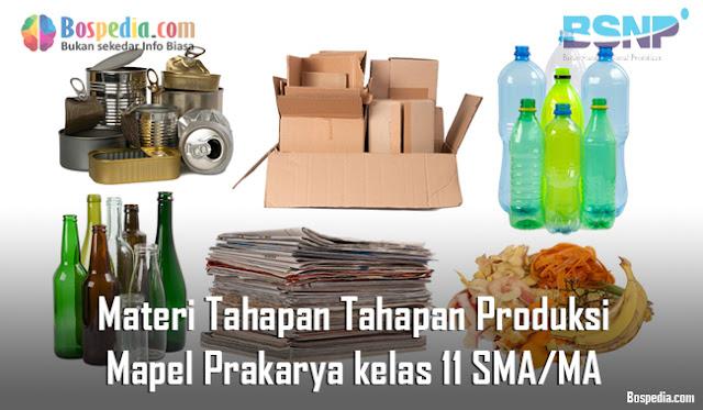Materi Tahapan Tahapan Produksi Mapel Prakarya kelas 11 SMA/MA
