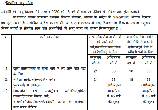 MP Constable Age limit