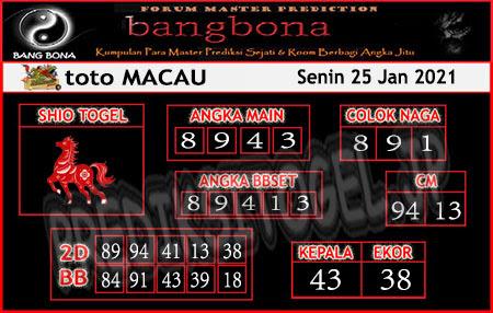 Prediksi Bangbona Toto Macau Senin 25 Januari 2021