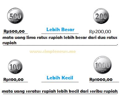 Bandingkan pecahan mata uang www.simplenews.me