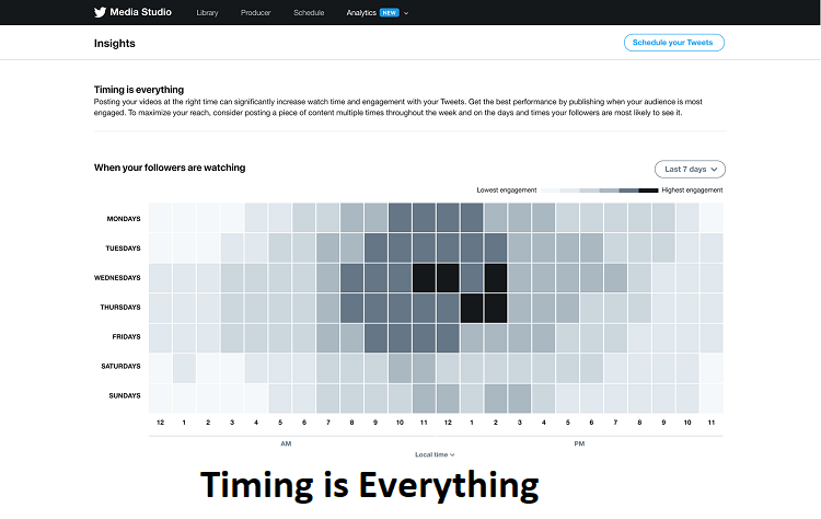 "L'outil ""Timing is Everything"" de Twitter"