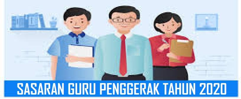 Provinsi Kabupaten/Kota Sasaran Program Guru Penggerak tahun 2020