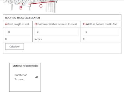 Cara Menghitung Sosok Rangka Atap Rumah Atau Bangunan-3
