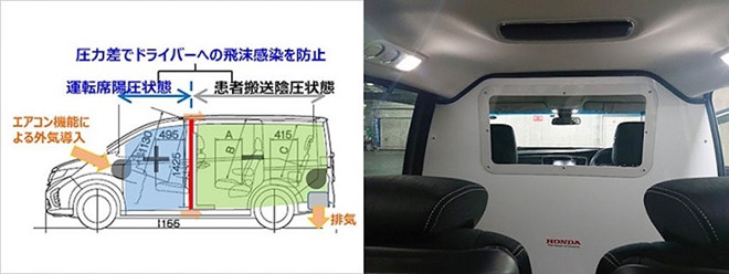 Honda Odyssey độ làm xe chuyên dụng ngăn chặn virus Corona