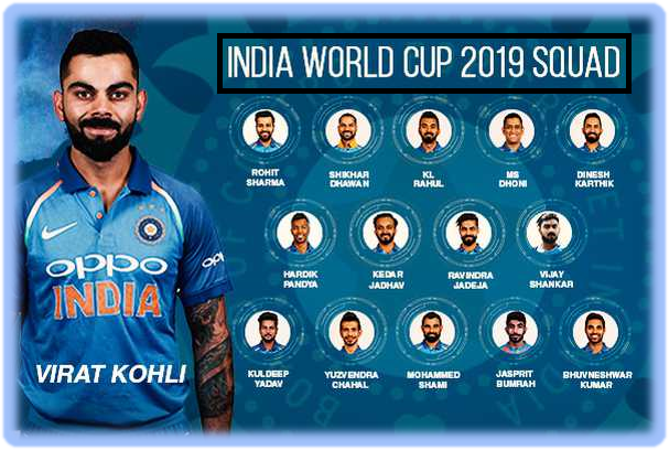 Educational Qualifications of  Indian World Cup Squad 2019