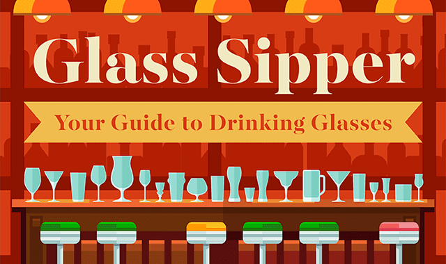 Glass Sipper: Guide to Drinking Glasses #infographic