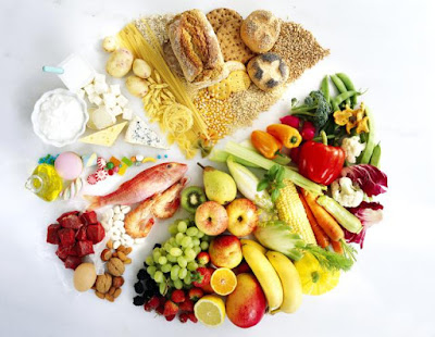 Como alimentarte adecuadamente