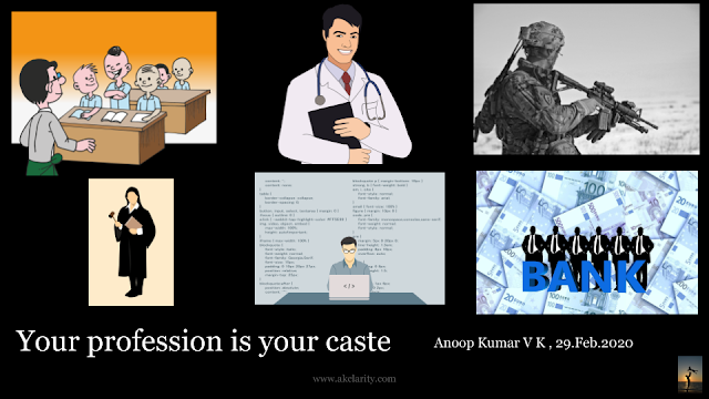 Caste system, what is your caste? What is caste system?