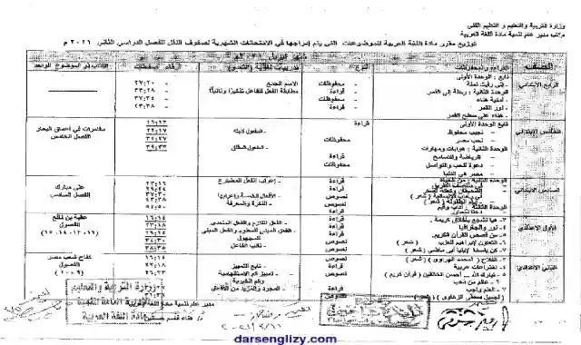 توزيع مناهج شهر ابريل لكل المواد من الصف الرابع الابتدائى الى الثاني الاعدادى الترم الثانى 2021