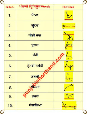 16-june-2020-punjabi-shorthand-outlines