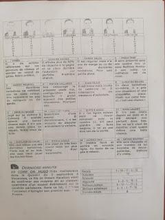 programme quinté Pronostic quinté Lundi 27/09/2021