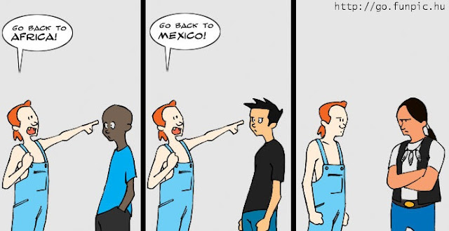 Racismo e Xenofobia