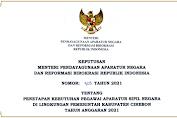 Rincian Formasi Kebutuhan Calon ASN Pemerintah Kabupaten Cirebon 2021