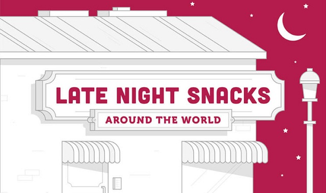 Late night snacks around the world