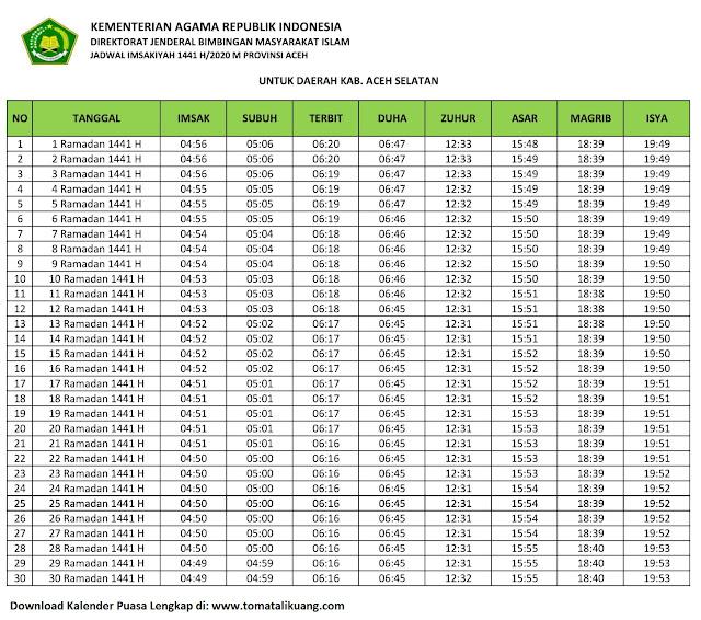 jadwal imsakiyah buka puasa ramadhan 2020 1441 h kabupaten aceh selatan tomatalikuang.com