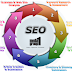 03 section1 why you need Retarget rev new Seo 2016 Secret earch Engine  Optimization Course