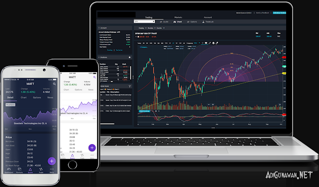 Software Platform Trading Forex