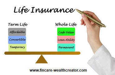 term insurance - life insurance