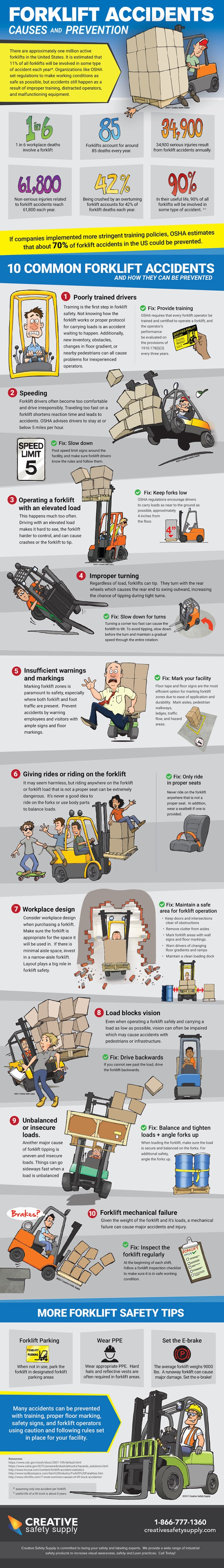 Forklift Accidents: Causes and Prevention #infographic #Forklift Safety #Forklift #infographics #Safety #Floor Marking #OSHA #Workplace Safety