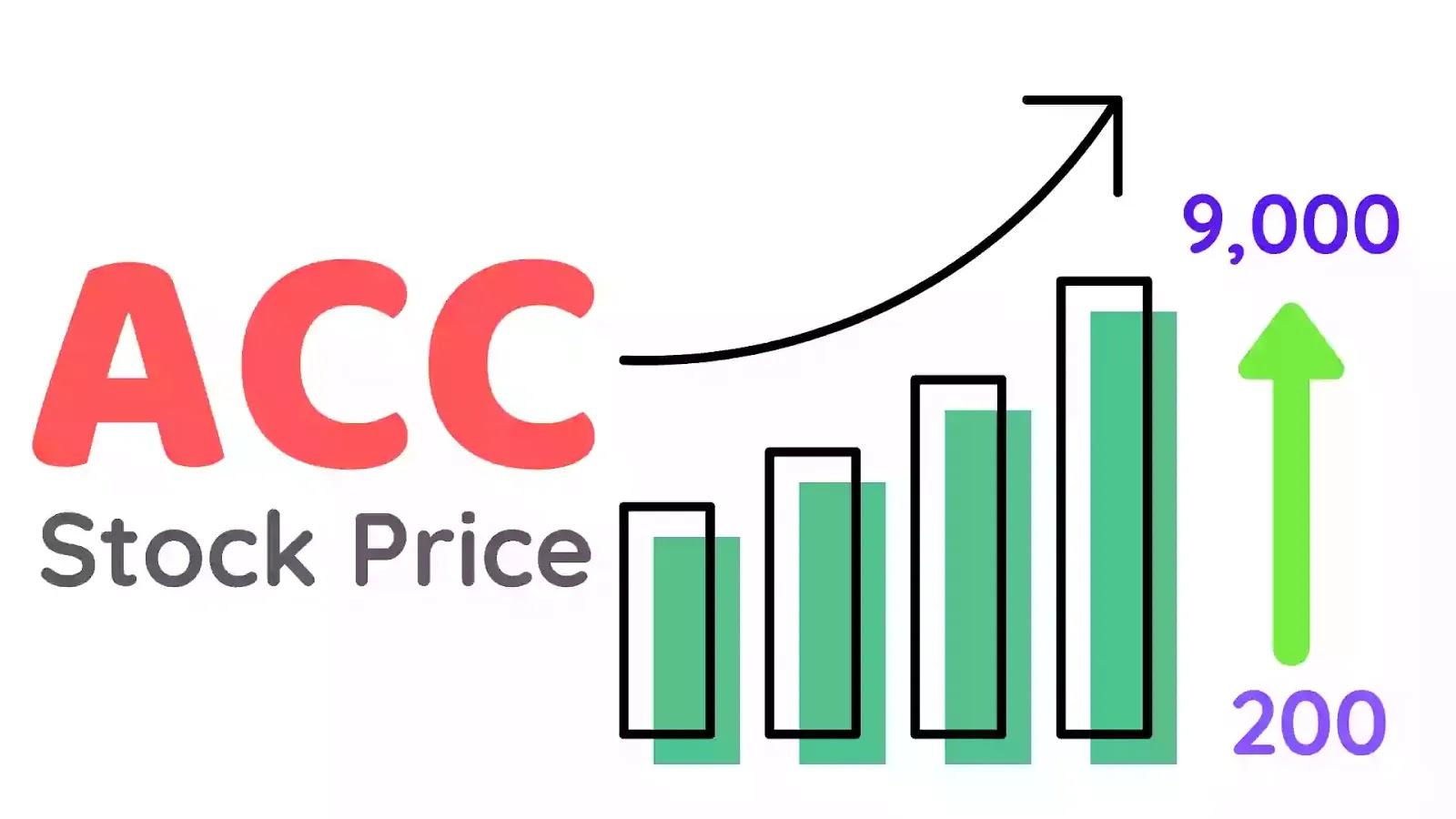 ACC Stock Price in 1992