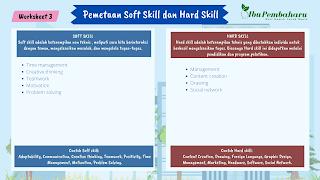 soft skill and hard skill