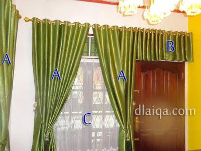 A = kain gorden utama, B = poni pintu, C = vitrage (vitrase)