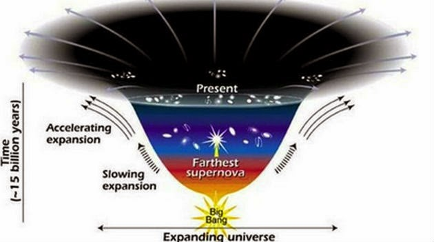 Universo paralelo fisica quantica