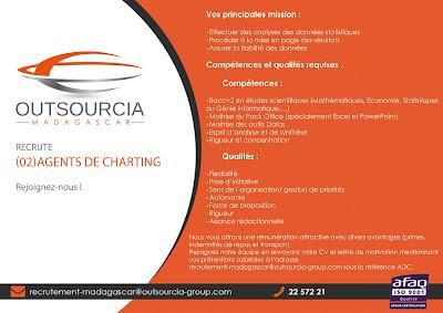 Agents de charting