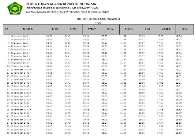 Jadwal Imsakiyah Ramadhan 1442 H Kabupaten Nagekeo, Provinsi Nusa Tenggara Timur