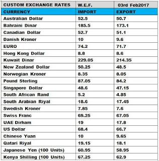 Custom Exchange Rate