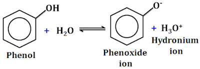 dissociation of phenol in water