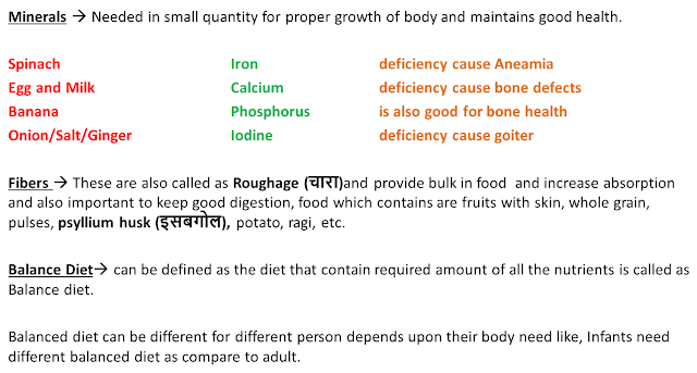 mineral and fibers, NCERT Class 6 chapter components of food