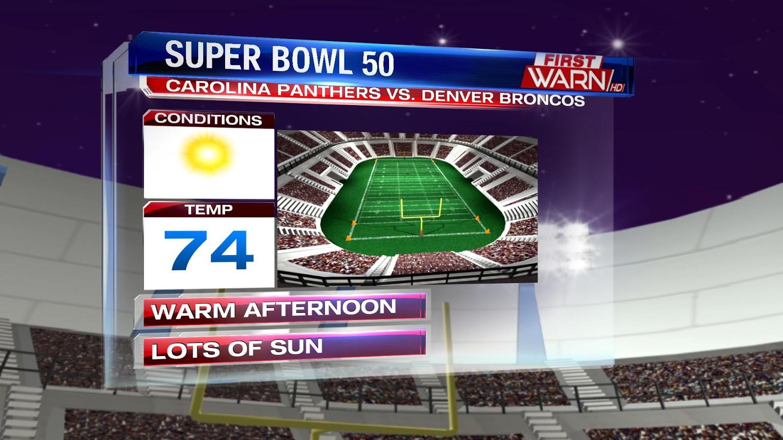 Super Bowl LII weather forecast: Frigid temperatures ...