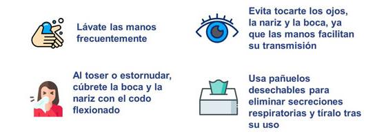 Recomendaciones básicas para evitar el contagio del coronavirus