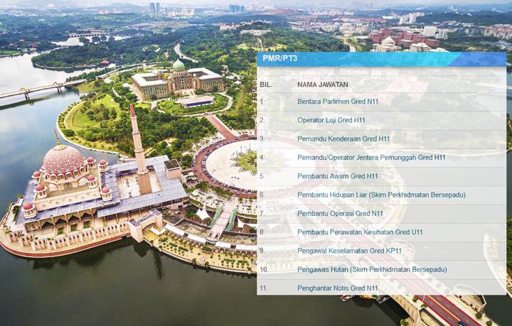Senarai Jawatan Dalam Perkhidmatan Awam Dengan Kelayakan Akademik PMR/PT3