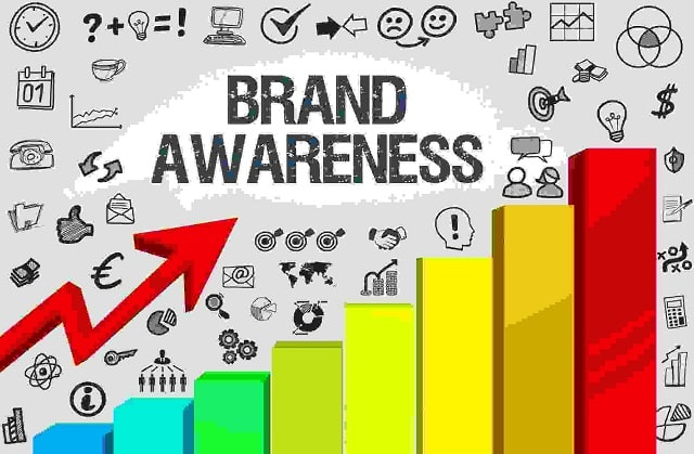 frugal brand awareness marketing techniques cheap online advertising