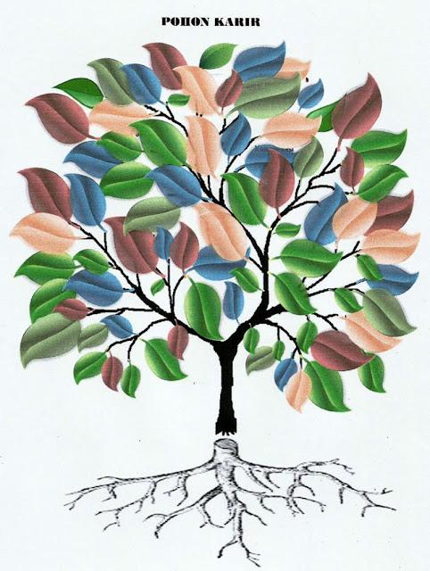 Contoh pohon karir dasar