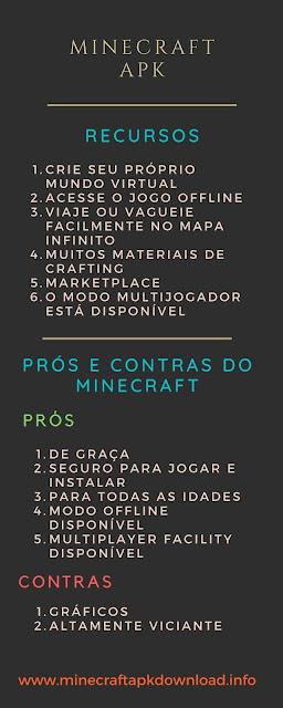 Minecraft APK Download Pros Contras
