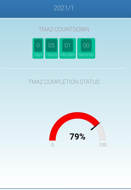 - TMA 2 CLOSES TODAY