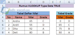 rumus Excel VLOOKUP Type Data TRUE