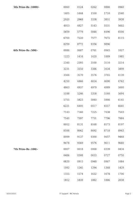 Kerala Lottery REsult Karunya Plus KN-367 dated 06.05.2021 Part-2