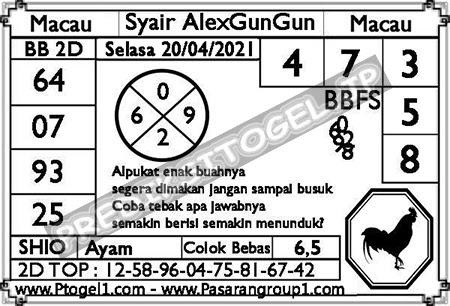 Syair Alexgungun Togel Macau Selasa 20 April 2021