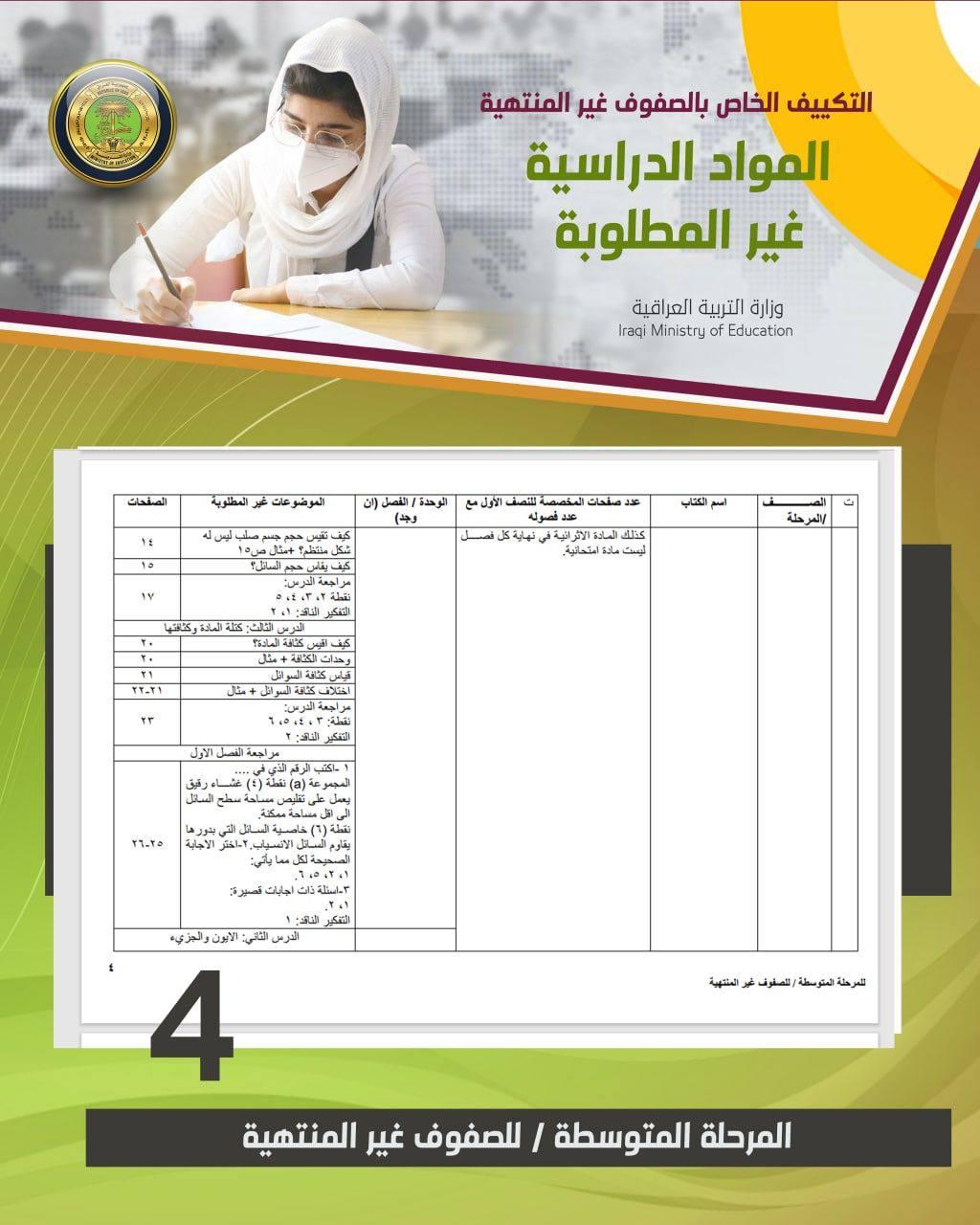 وزارة التربية تنشر تكييف منهاج المراحل غير المنتهية / الدراسة المتوسطة