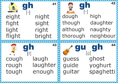 letter g phonics flashcards, ESL flashcards