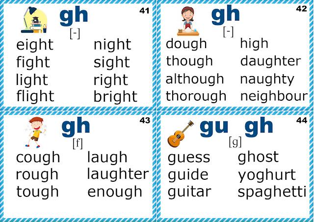 letter g phonics flashcards, ESL flashcards